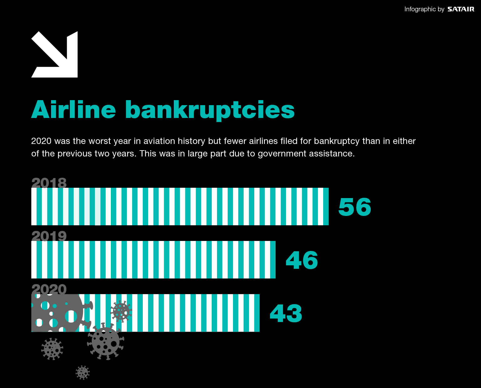 Airline Bailouts2